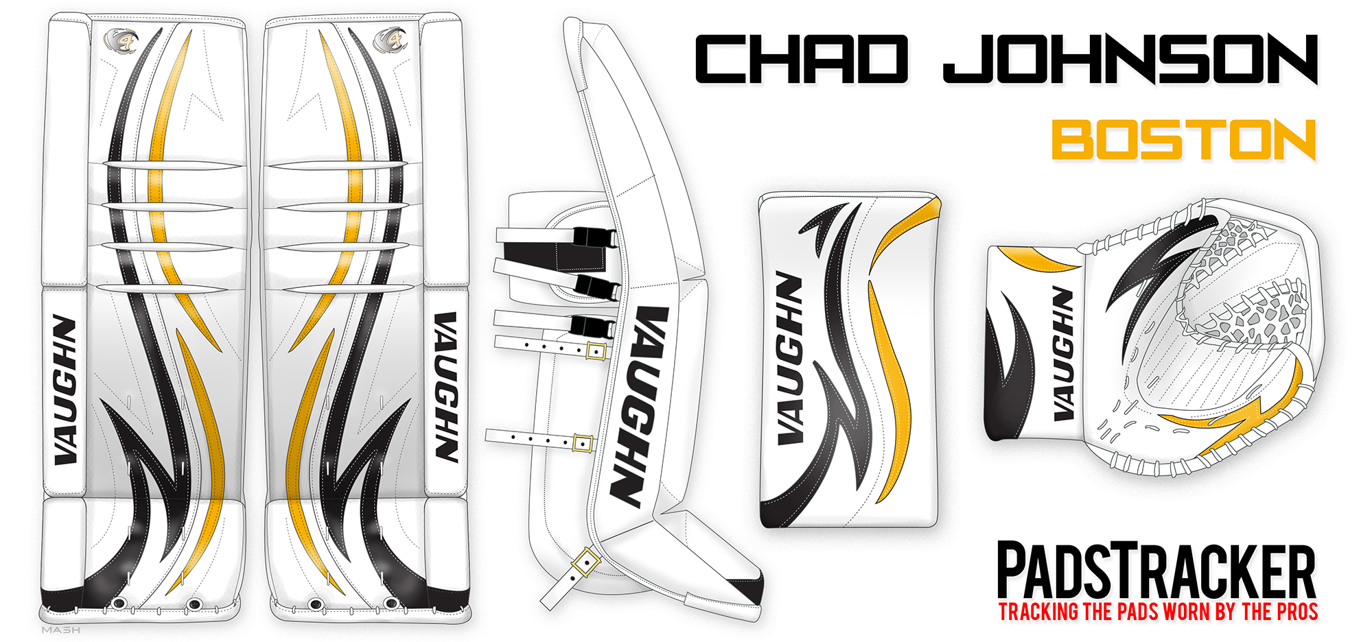2013 14 padstracker the goalie archive for Bauer goalie mask template