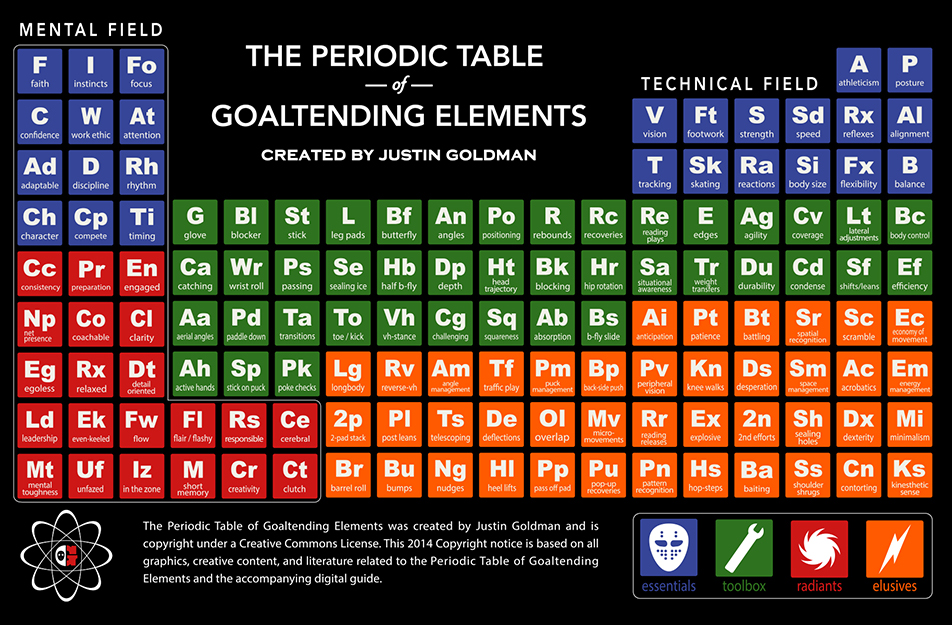 Search results for periodic table cards printable for Table 52 cards 2014